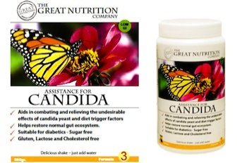 Support for candida