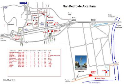 Gastro San Pedro