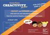 Creactivity Flyer English