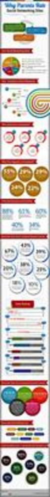Why Parents Hate Social Networking Sites(Infographic)