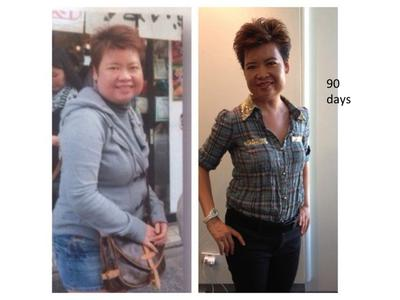 Genetic based weight management